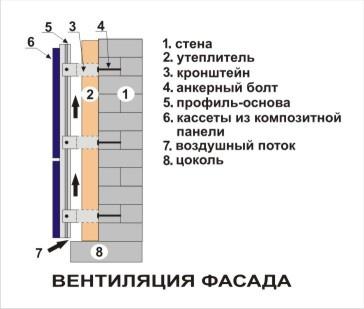 Комплектация квартир - 3.jpg