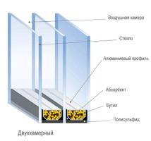 Окна в квартире - двухкамерный.jpg