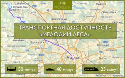 Транспортная доступность ЖК Мелодия Леса - тр доступ.png