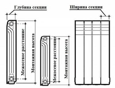 Отопление в квартире ЖК Мелодия Леса - razmeri-radiatora-1.jpg