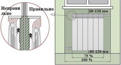 Отопление в квартире ЖК Мелодия Леса - razmeri-radiatora-3 (1).jpg