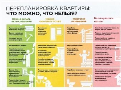 Варианты перепланировок - план.jpg