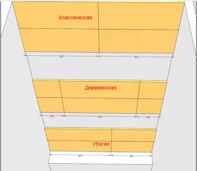 Керамическая плитка: выбор, укладка, полезные советы - раскладка.png
