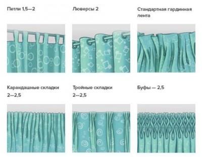 Идеи для дизайна квартир - шторы.jpg