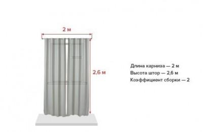 Идеи для дизайна квартир - индекс.jpg
