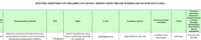 Оценка квартиры для ипотеки и регистрации собственности - Реестр оценщиков Сбербанка.jpg