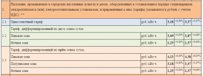 Собрание собственников 4 корпуса 1-ого декабря 19:00 - asdasd.PNG