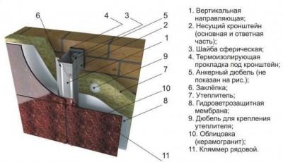 Комплектация квартир - 33.jpg