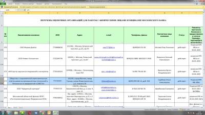 Оценка квартиры для ипотеки и регистрации собственности - Сбербанк аккредитованные оценщики.jpg