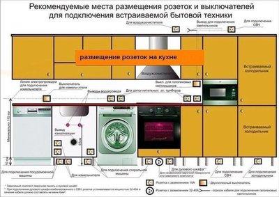 Кухня - самая важная часть квартиры - вариант с розетками.jpg