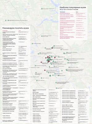 Музеи Москвы - all.jpg
